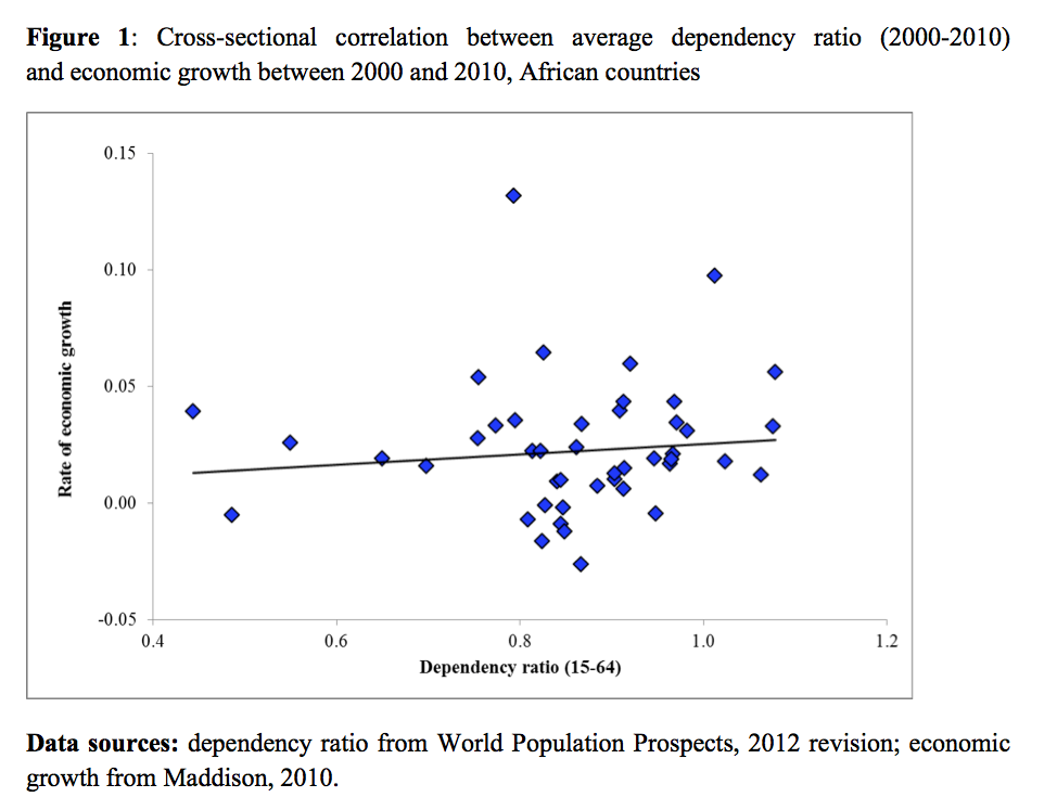 correlation between savings and investments and The difference between disposable income and consumption is savings  v composition of aggregate expenditure   savings , income taxes, and.