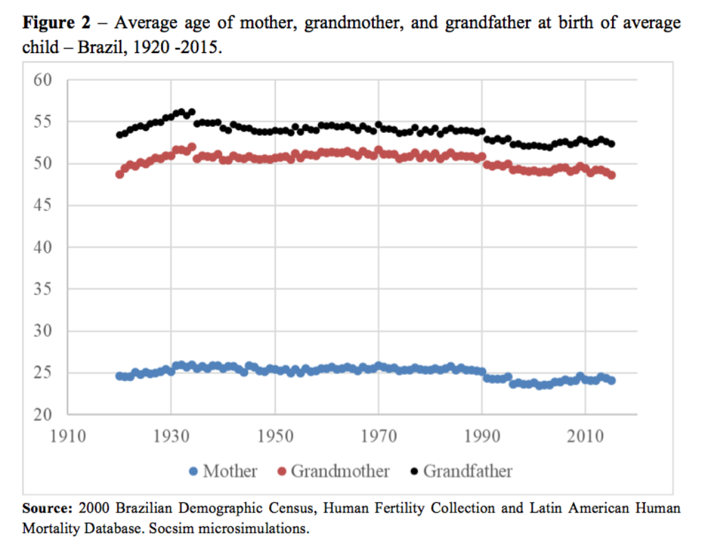 graphic 2 of sandwich generation